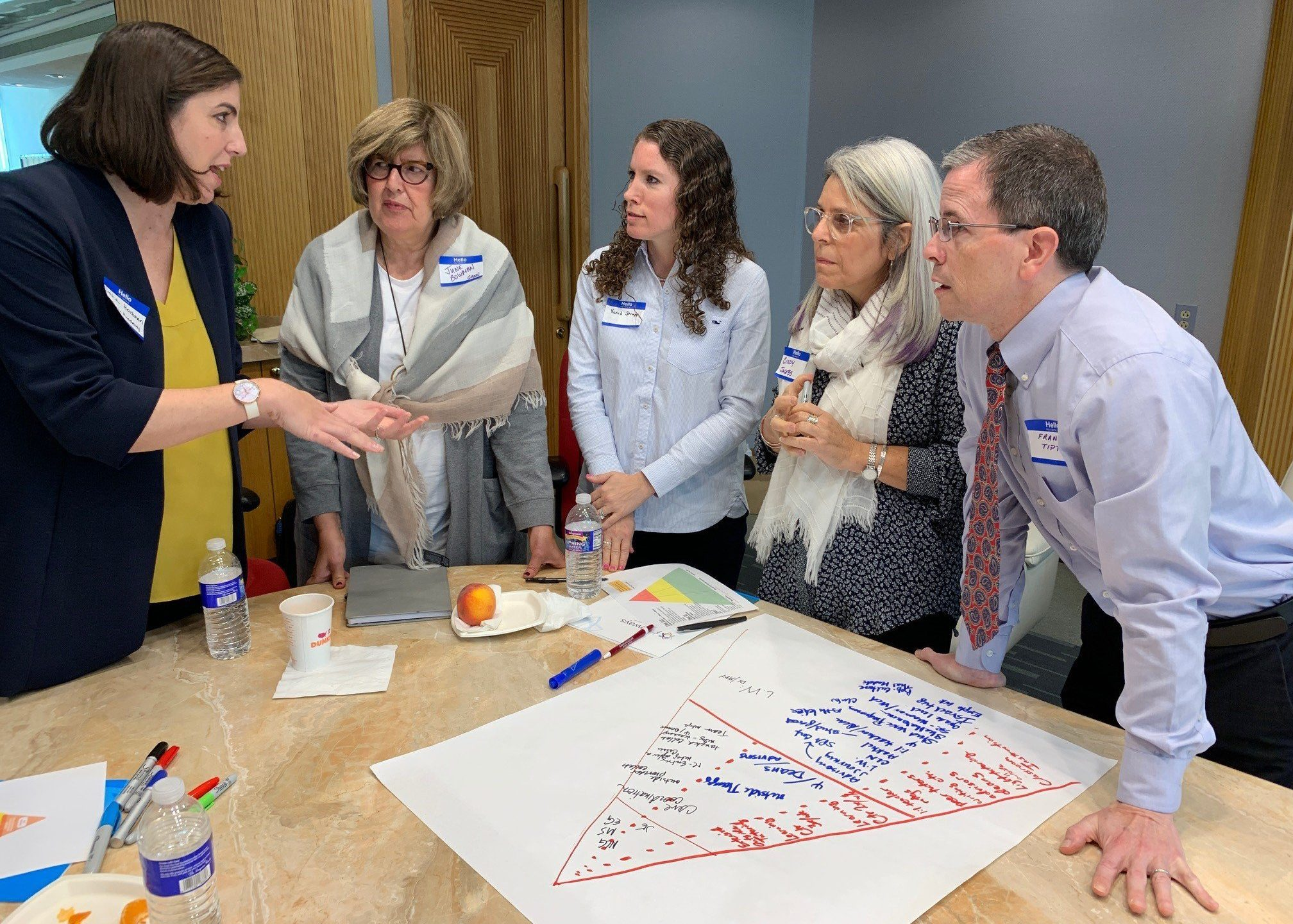 educators standing around a table and poster