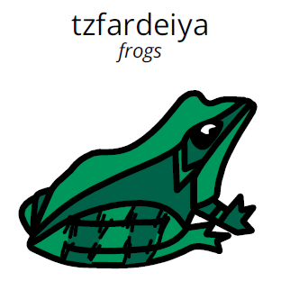 image symbol of a frog